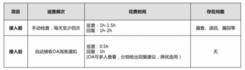 华为应用市场AppGalleryConnect服务实战解析