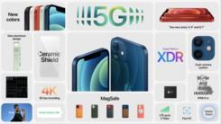 iPhone12预售 转转:二手旧机型普降