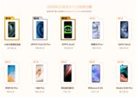 鲁大师Q3手机流畅榜发布:小米夺冠,OPPO包揽第二、三名!