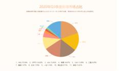 鲁大师Q3季度手机市场占比,华为第一,红米超越一加!