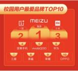 换机分秒必争 iPhone12和华为Mate40用户都在用京东手机一小时达