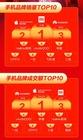 小米 Apple 华为霸榜  京东11.11手机品牌全线飘红