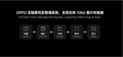 手机色彩新突破,OPPO推出全链路色彩管理系统
