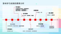 干货分享 | 华为应用市场2020能量季 共话学习力养成
