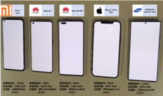 2020年旗舰手机续航横评:苹果华为三星小米谁最能打?