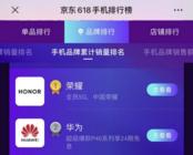 5G手机角逐战再升级 华为荣耀撑起手机半壁江山