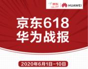 618用户青睐逛京东购华为:华为成国产手机累计成交额排名第一