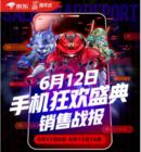 华为、荣耀 小米成交额同比增长超150% 京东618手机品牌全线飘红