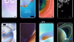 转转集团WHYLAB:超大杯手机怎么买