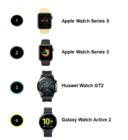 华为WATCH GT 2获得九大外媒2020最佳智能手表奖