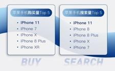 转转手机行情:严选二手中高端手机,普遍比新机便宜千元以上