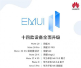 2021年初的惊喜,Mate 20系列等14款机型开启EMUI 11升级