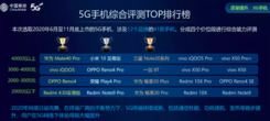 中国移动终端实验室评最佳游戏手机,华为Mate40 Pro第一