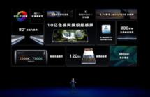 10亿色+120Hz刷新+300Hz触控!荣耀V40屏幕体验,前所未感