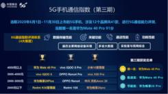 华为Mate40 Pro获5G通信能力评测第一 成为三期5G通信指数最高分