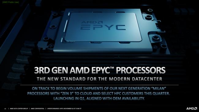 官宣!AMD Zen3三代霄龙已批量出货、明年Q1发布