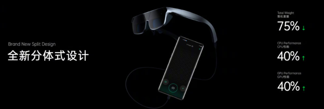 OPPO AR Glass 2021亮相 分布式设计 体验升级