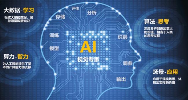"""泰禾智能荣膺2020中国年度AI评选""""人工智能领航企业""""奖项"""