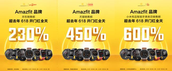 狂揽四项冠军!华米科技发布 Amazfit 智能手表 618 开门红战报