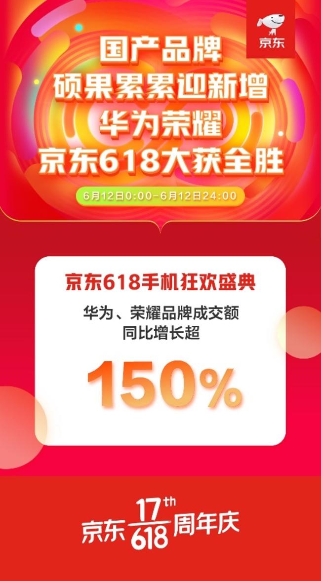 总裁何刚力挺京东:华为夺国产手机累计成交额冠军