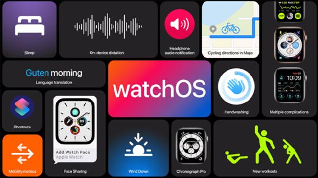 苹果与华米科技相继发力睡眠监测,一周内竞相发布新技术