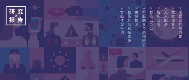 时趣入选中国人工智能企业「智能战疫」与「疫后经营」调查报告