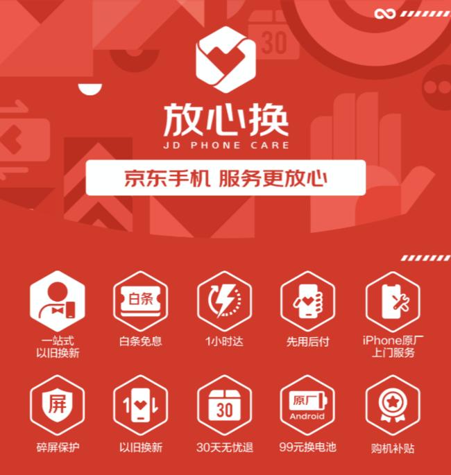 陆川为京东手机放心换服务点赞,新年换新机就是这么简单