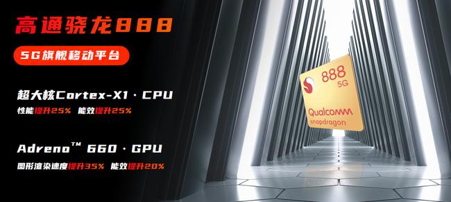 腾讯红魔游戏手机6系列搭载高通骁龙888 ,带来次世代游戏体验
